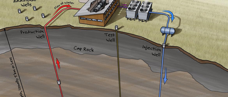 ground source heat pump wiring diagram using geothermal exchange systems to achieve zero net energy in  using geothermal exchange systems to